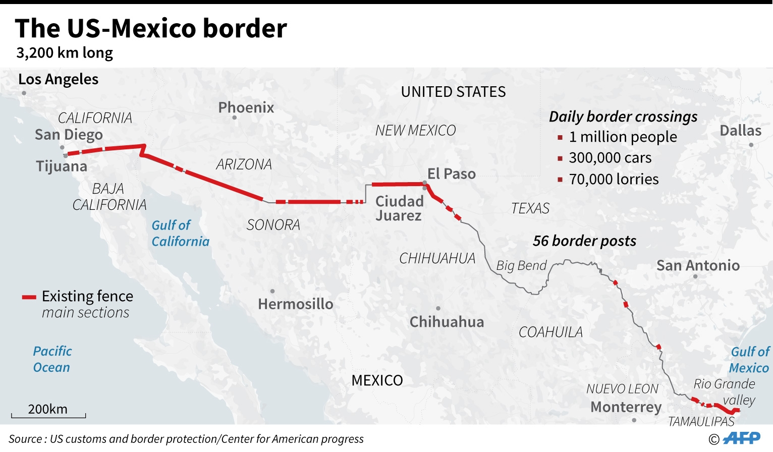The Monumental Divide Correspondent - Us mexico border crossings map
